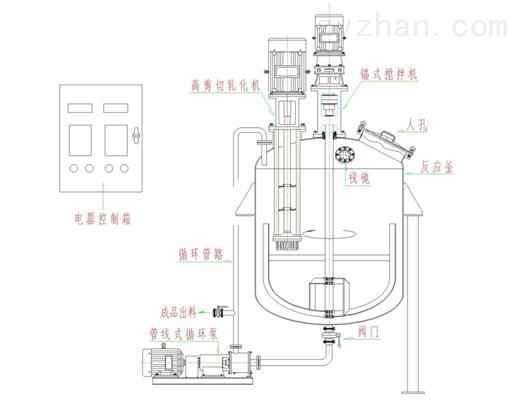 农药水乳成套设备
