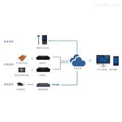 智慧环保|放射源在线监控系统