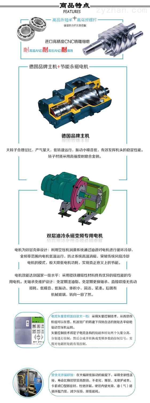 油冷永磁变频空压机产品特点