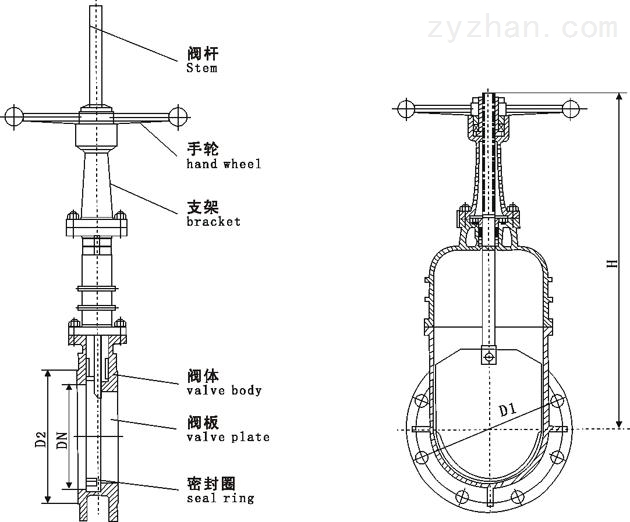 DMZ73X/DMZ73F/DMZ73H/DMZ73Y型手动暗杆刀型闸阀|暗板刀型闸阀外形结构尺寸图