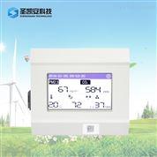 CH20智慧楼宇、公厕室内专业空气质量检测仪