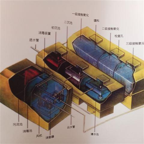公主岭配套地埋式一体化污水处理设备定制