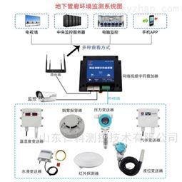 建大仁科 地下管廊环境监测系统