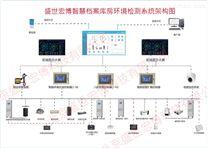 環境溫濕度監控系統方案  廠家環境監控方案