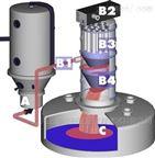 锂电池材料自动加料设备厂家