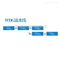 WDG生产线流水线系列设备易清洗