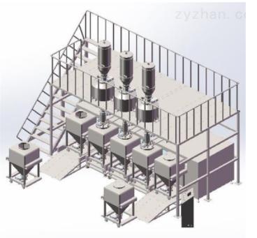 高精度自动配料系统